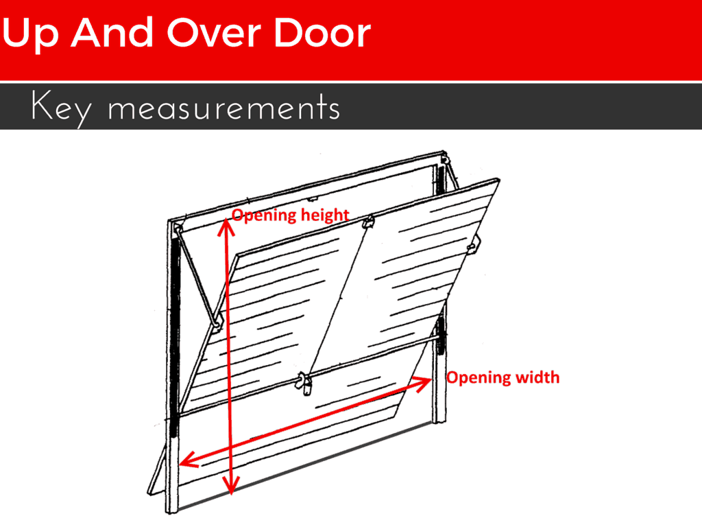 Minimum height of garage door - Measurements For Up And Over Garage Doors Are Quite Simple In Most Cases All You Need To Know Is The Height And Width Of The Garage Opening