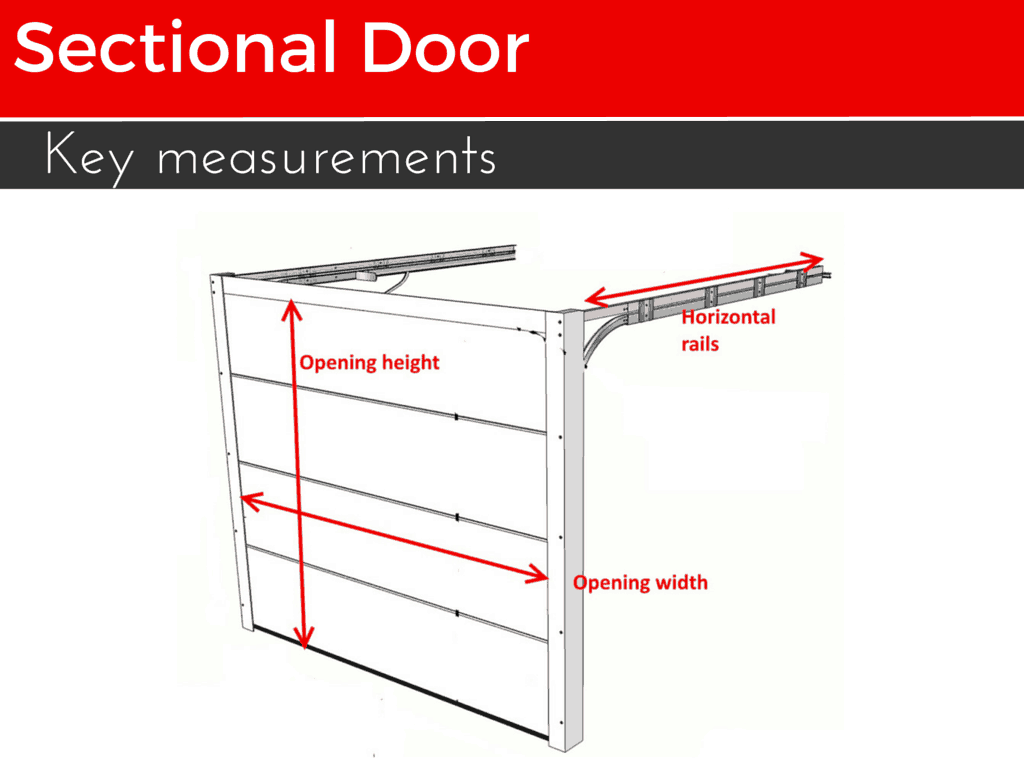 The ultimate guide to garage door sizes r s erection of for Standard garage door opening