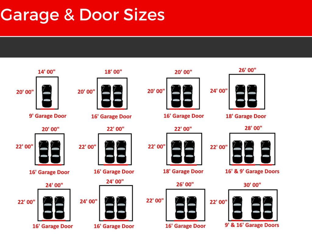 Two car garage door size for Standard width of a garage door